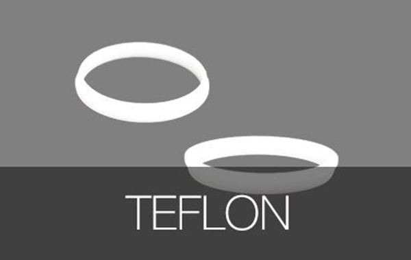 Picture for category Teflon