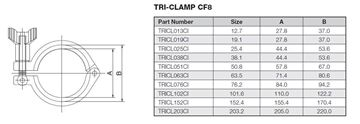 Picture of 25.4/38.1 TriClamp CLAMP CF8