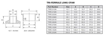Picture of 12.7 TriClamp FERRULE LONG CF8M 28.6mm long