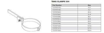 Picture of 19.1 OD ITS TANG CLAMP 304