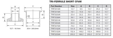 Picture of 203.2 TriClamp FERRULE SHORT CF8M 21.5mm long