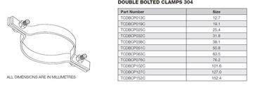 Picture of 31.8 OD DOUBLE BOLT PLAIN CLAMP 304