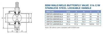 Picture of 50.8 BUTTERFLY VALVE WELD END BSM RJT MALE END EPDM SEAL 316 C/W CF8M S/S LOCKING HANDLE